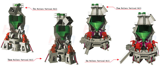The Anatomy of HIL HLM Vertical Grinding Mill